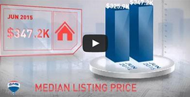 Market Update Videos – July 2015