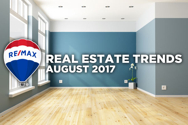 Charlotte Real Estate Trends for August 2017