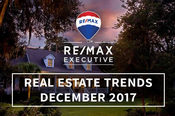 Charlotte Real Estate Trends for December 2017