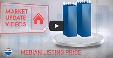 Market Update Videos